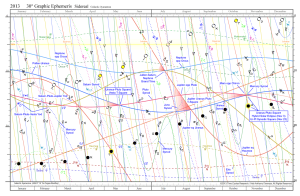 graphic ephemeris artistic